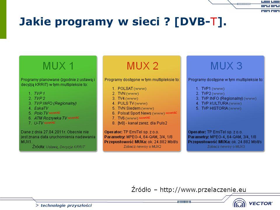 Jakie programy w sieci [DVB-T].